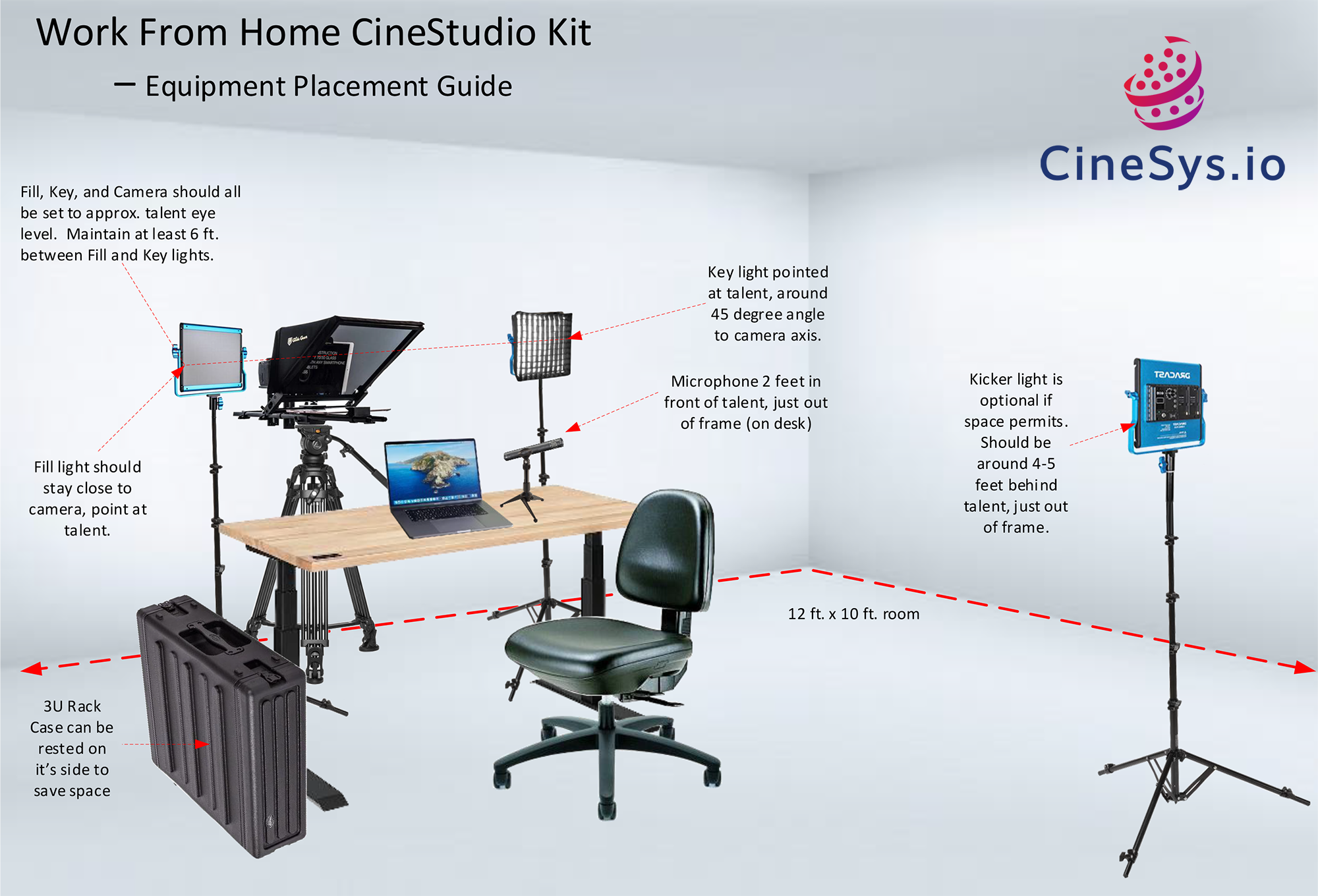 CineStudio Placement