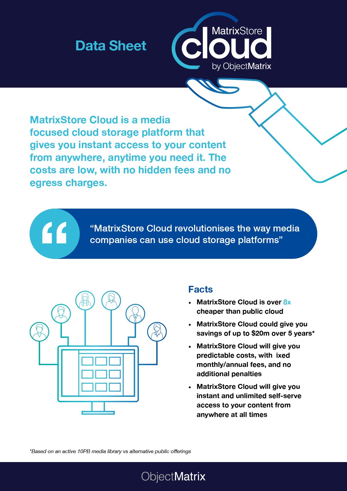 Cloud PDF